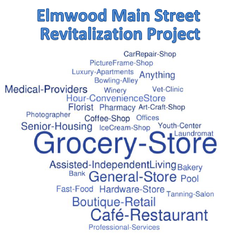 Elmwood Revitalization info doc 2 1